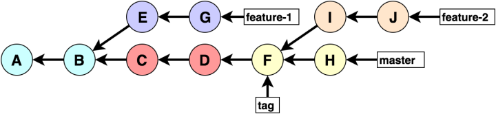 learning-git (1)