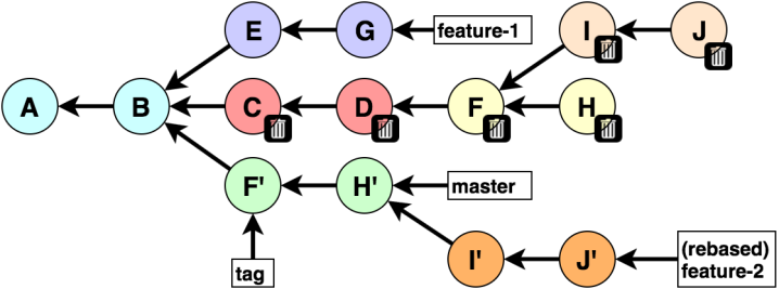 learning-git (4)