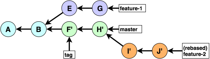 learning-git (5)